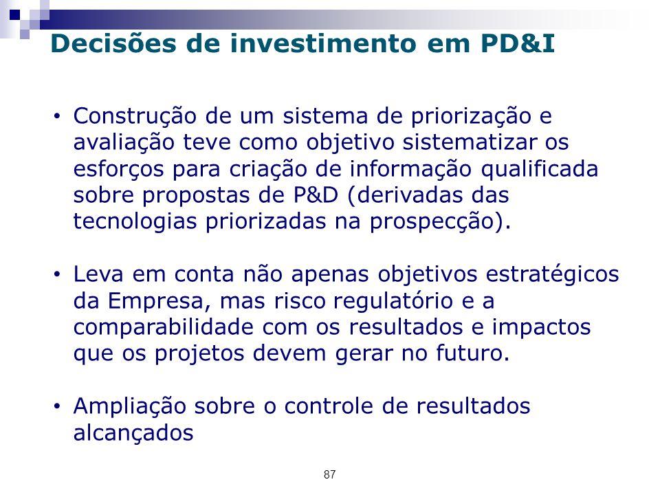Decisões de investimento em PD&I