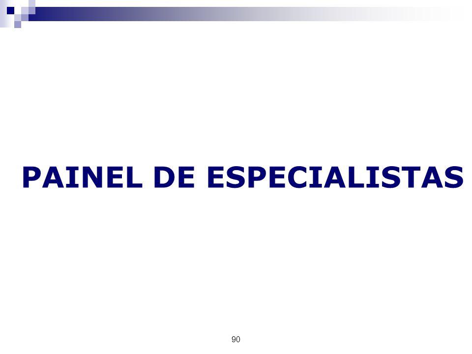 PAINEL DE ESPECIALISTAS