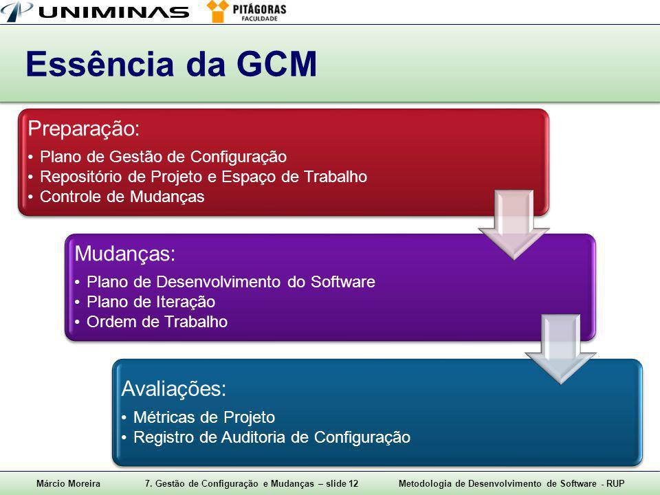 Essência da GCM Preparação: Plano de Gestão de Configuração