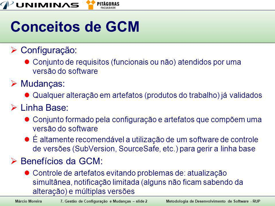 Conceitos de GCM Configuração: Mudanças: Linha Base: