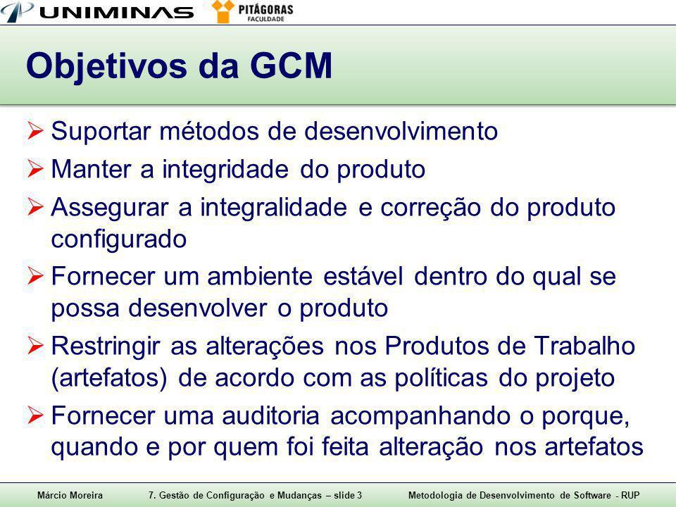 Objetivos da GCM Suportar métodos de desenvolvimento