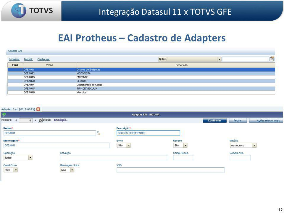 EAI Protheus – Cadastro de Adapters