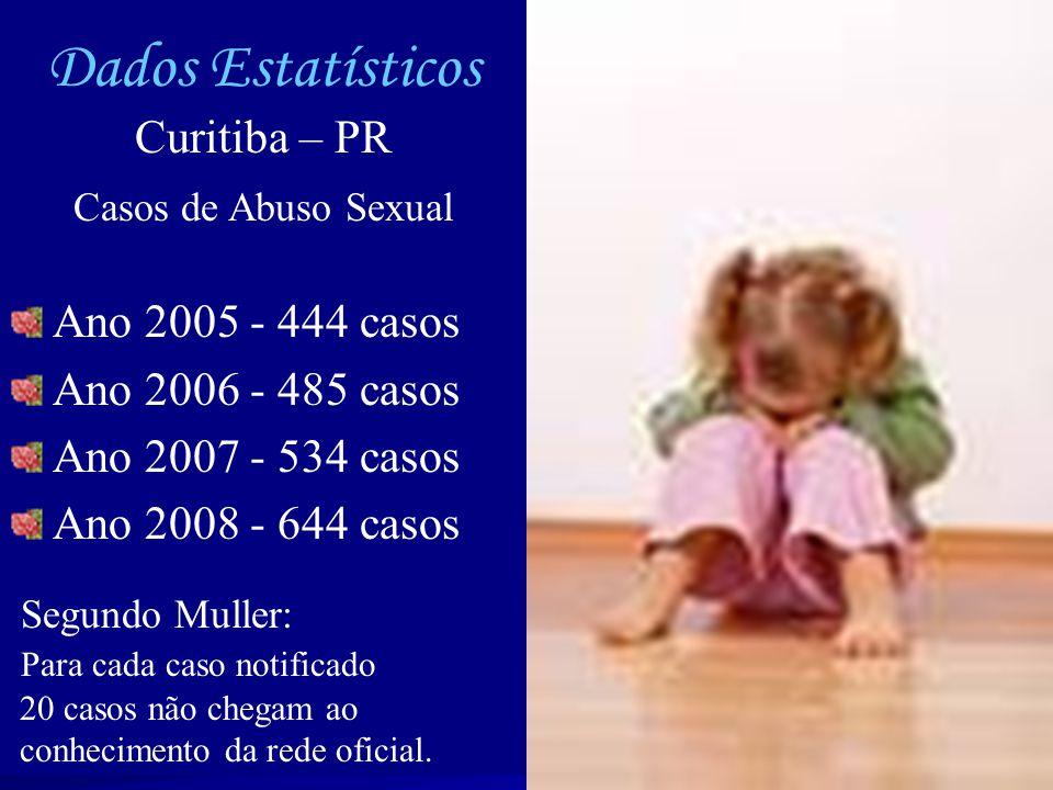 Dados Estatísticos Curitiba – PR Ano 2005 - 444 casos