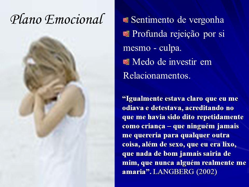 Plano Emocional Profunda rejeição por si mesmo - culpa.