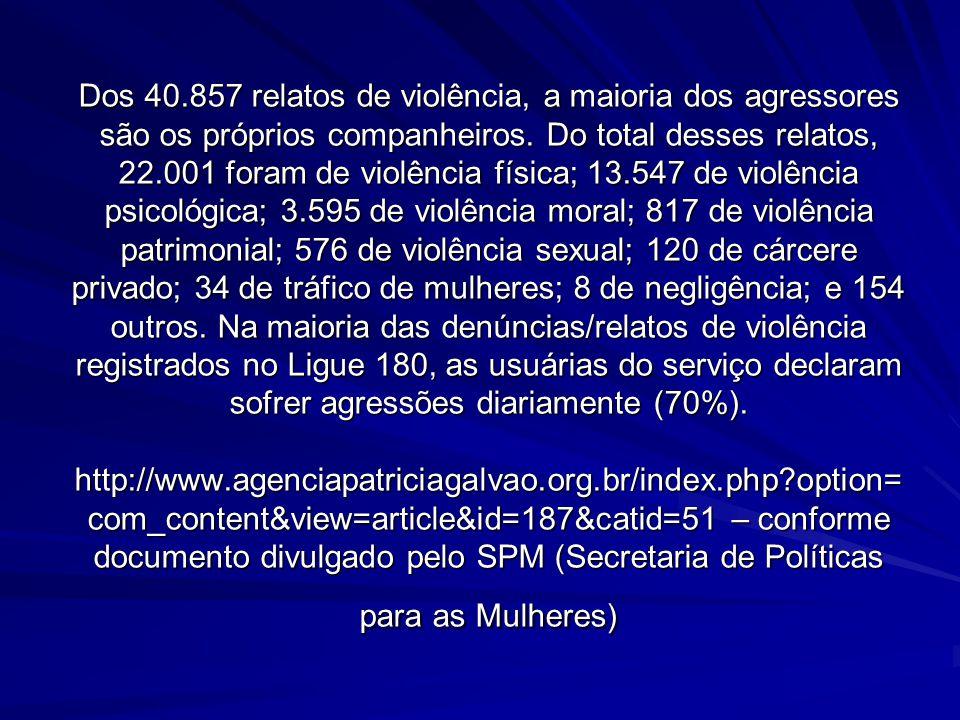 Dos 40.857 relatos de violência, a maioria dos agressores são os próprios companheiros.