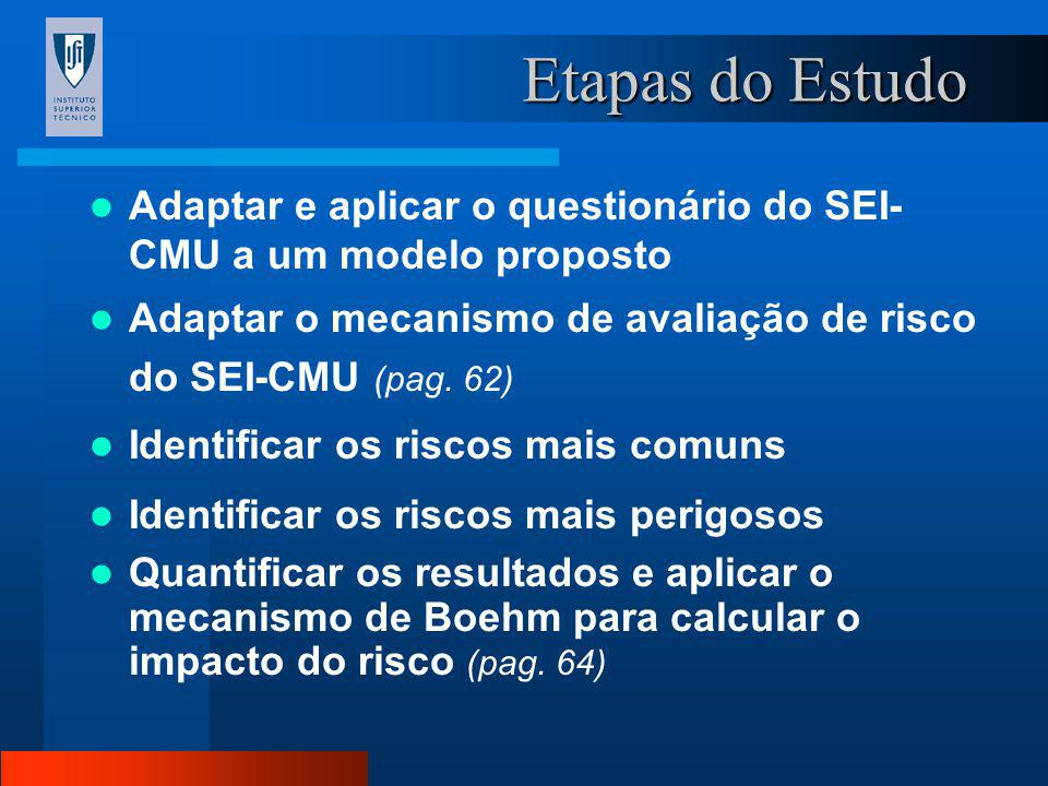 Etapas do Estudo Adaptar e aplicar o questionário do SEI-CMU a um modelo proposto. Adaptar o mecanismo de avaliação de risco do SEI-CMU (pag. 62)
