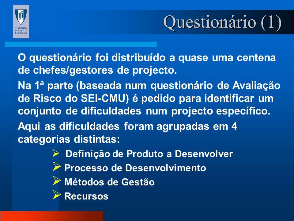 Questionário (1) O questionário foi distribuído a quase uma centena de chefes/gestores de projecto.