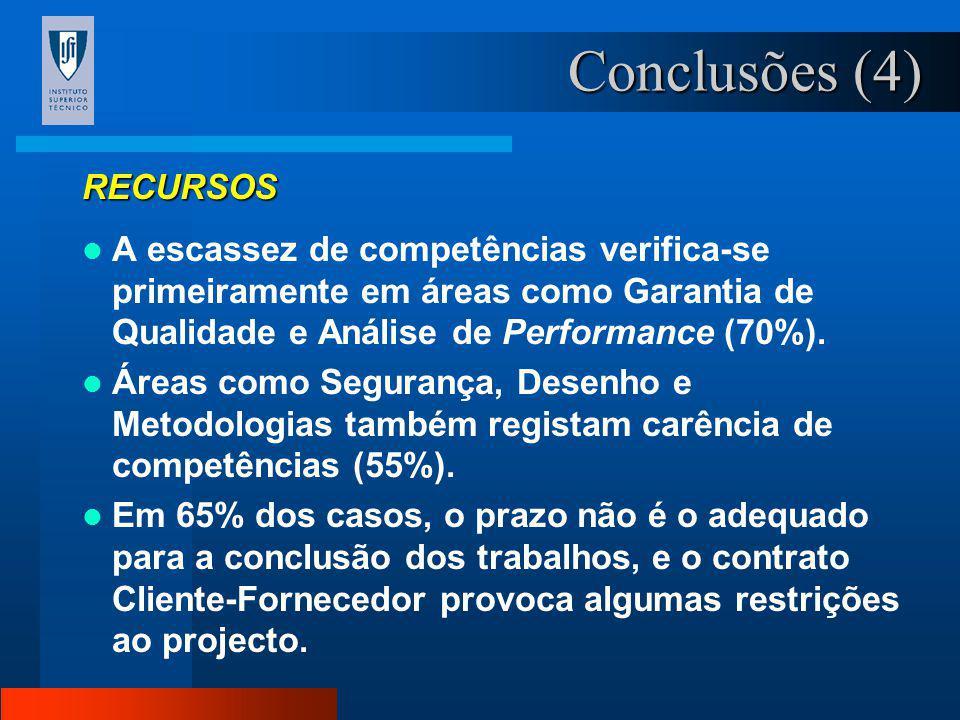Conclusões (4) RECURSOS