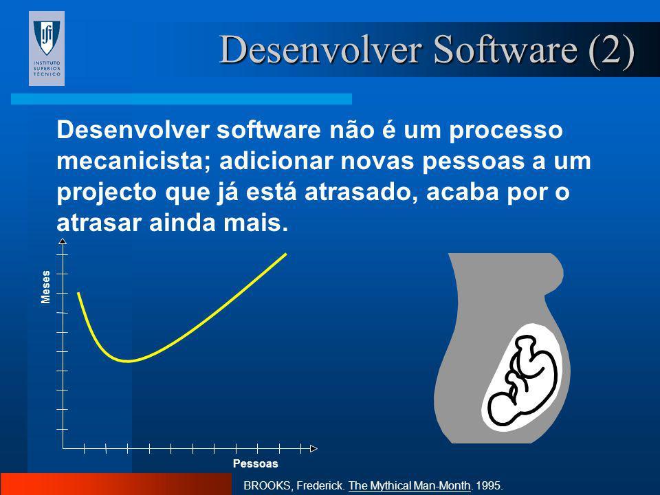 Desenvolver Software (2)