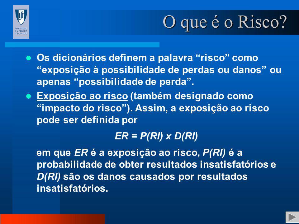 O que é o Risco Os dicionários definem a palavra risco como exposição à possibilidade de perdas ou danos ou apenas possibilidade de perda .
