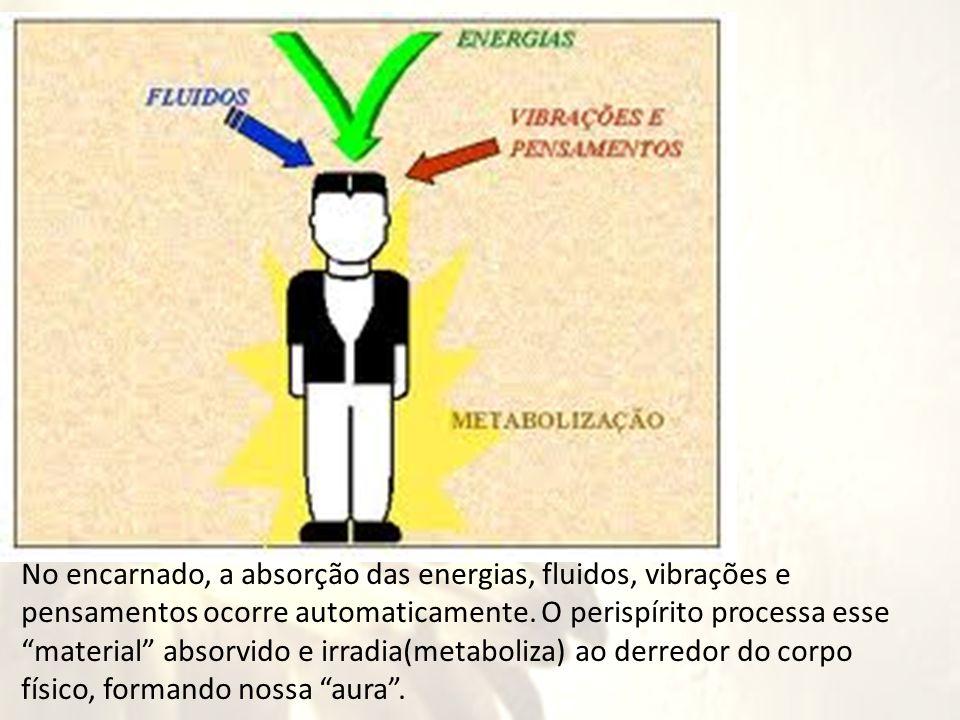 No encarnado, a absorção das energias, fluidos, vibrações e pensamentos ocorre automaticamente.