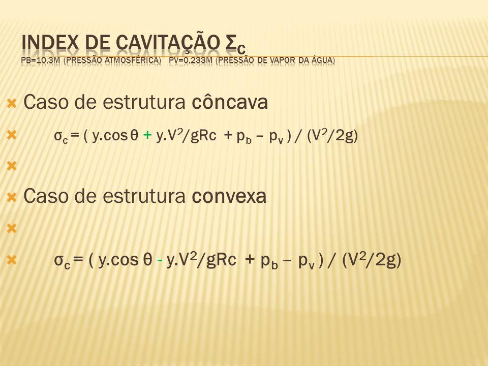 Index de cavitação σc pb=10,3m (pressão atmosférica) pv=0,233m (pressão de vapor da água)