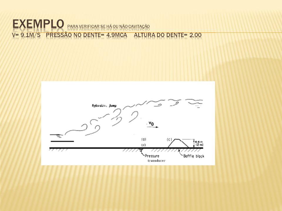 Exemplo para verificar se há ou não cavitação V= 9,1m/s Pressão no dente= 4,9mca Altura do dente= 2,00