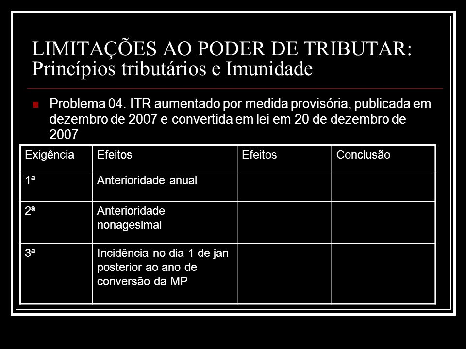 LIMITAÇÕES AO PODER DE TRIBUTAR: Princípios tributários e Imunidade