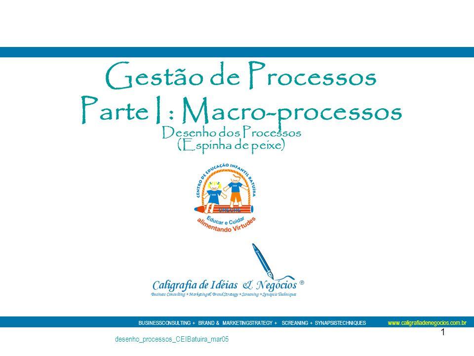 Gestão de Processos Parte I : Macro-processos