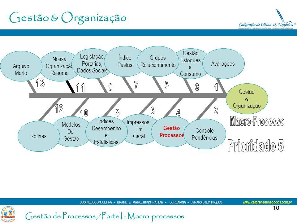 Gestão & Organização Prioridade 5