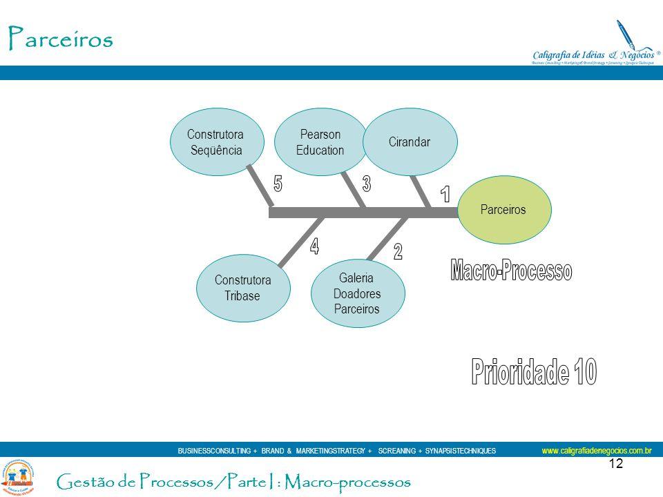 Parceiros Prioridade 10 Gestão de Processos /Parte I : Macro-processos