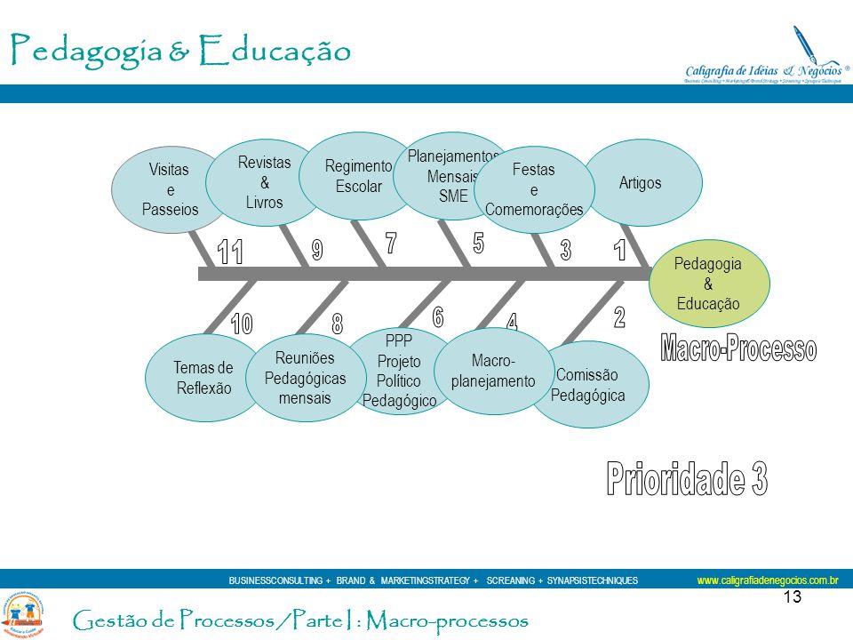 Pedagogia & Educação Prioridade 3