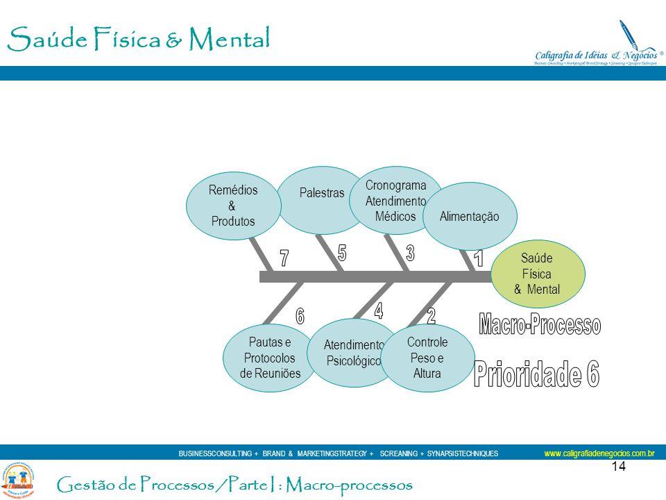 Saúde Física & Mental Prioridade 6