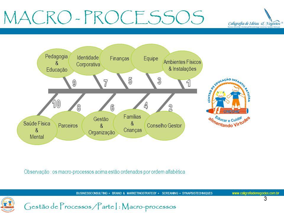 MACRO - PROCESSOS Gestão de Processos /Parte I : Macro-processos