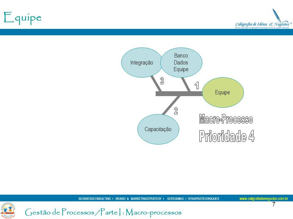 Equipe Prioridade 4 Gestão de Processos /Parte I : Macro-processos