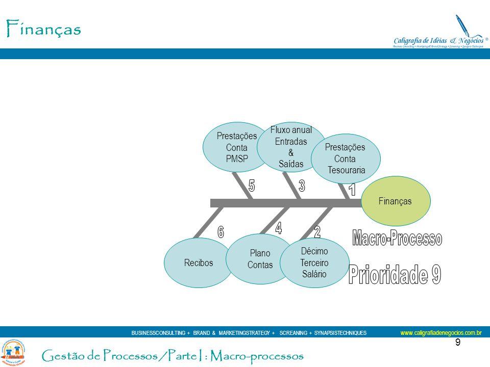 Finanças Prioridade 9 Gestão de Processos /Parte I : Macro-processos