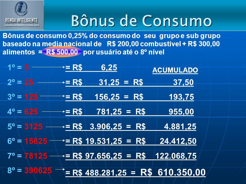 Bônus de Consumo 1º = 5 2º = 25 3º = 125 4º = 625 5º = 3125 6º = 15625