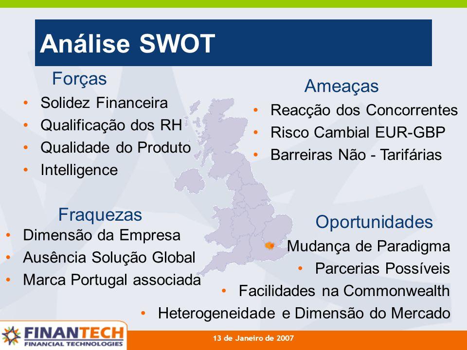 Análise SWOT Forças Ameaças Fraquezas Oportunidades Solidez Financeira