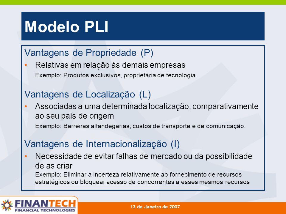 Modelo PLI Vantagens de Propriedade (P) Vantagens de Localização (L)