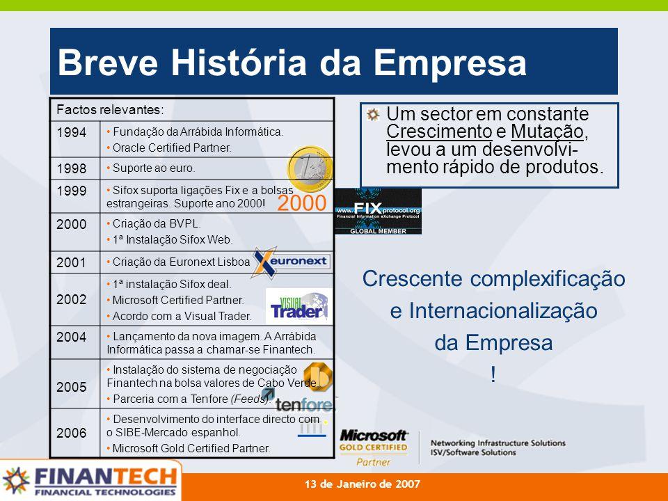Breve História da Empresa