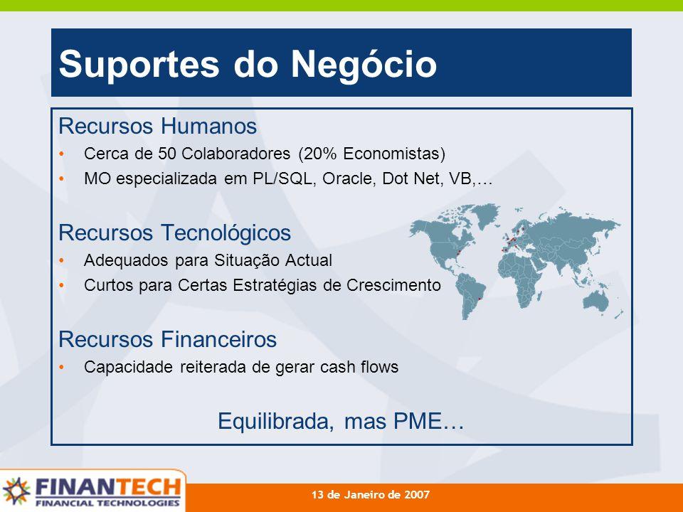 Suportes do Negócio Recursos Humanos Recursos Tecnológicos