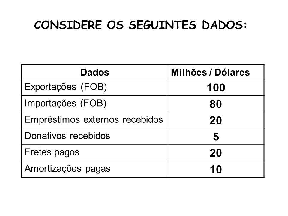 CONSIDERE OS SEGUINTES DADOS: