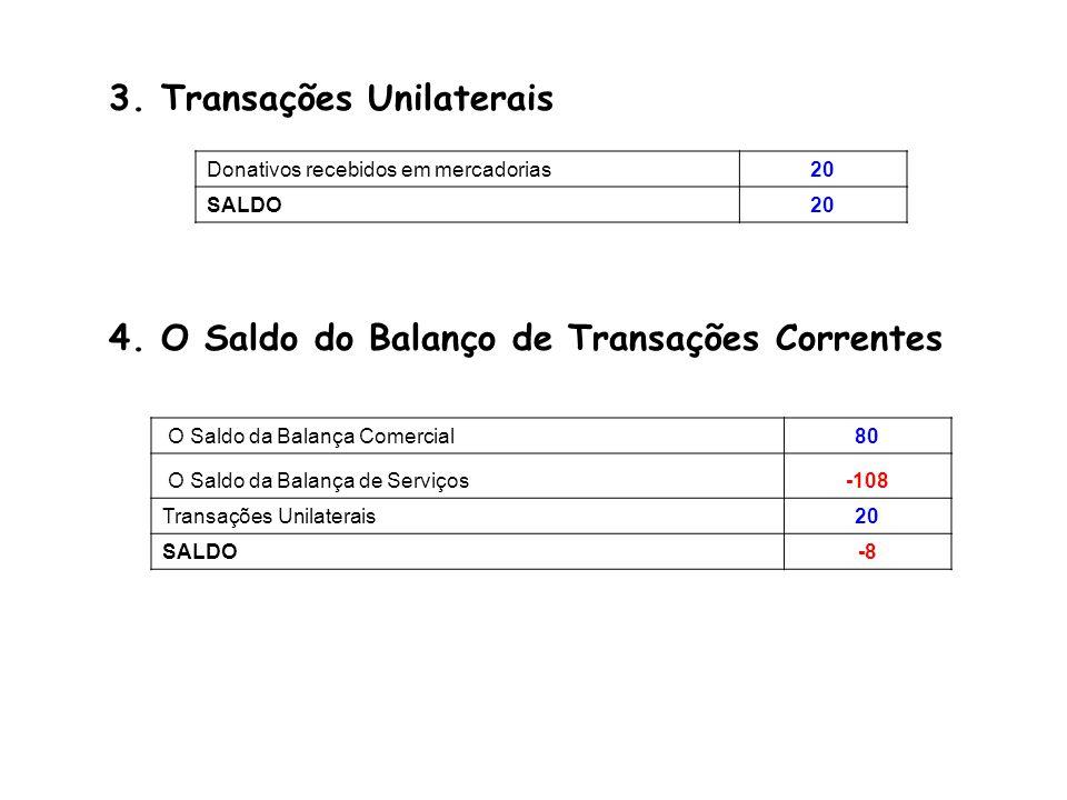 3. Transações Unilaterais