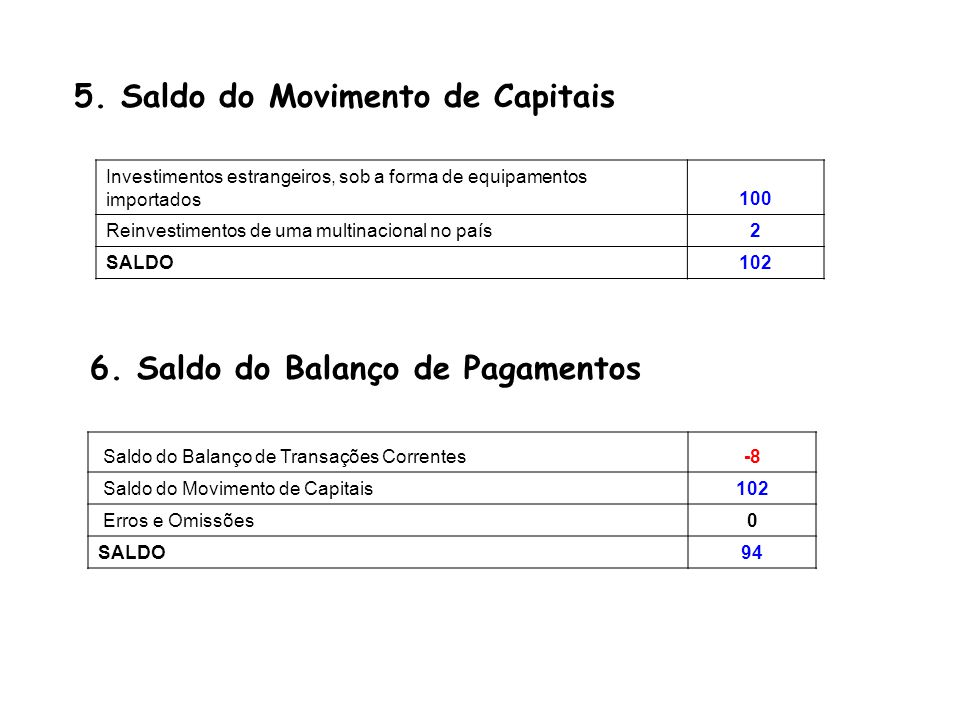 5. Saldo do Movimento de Capitais