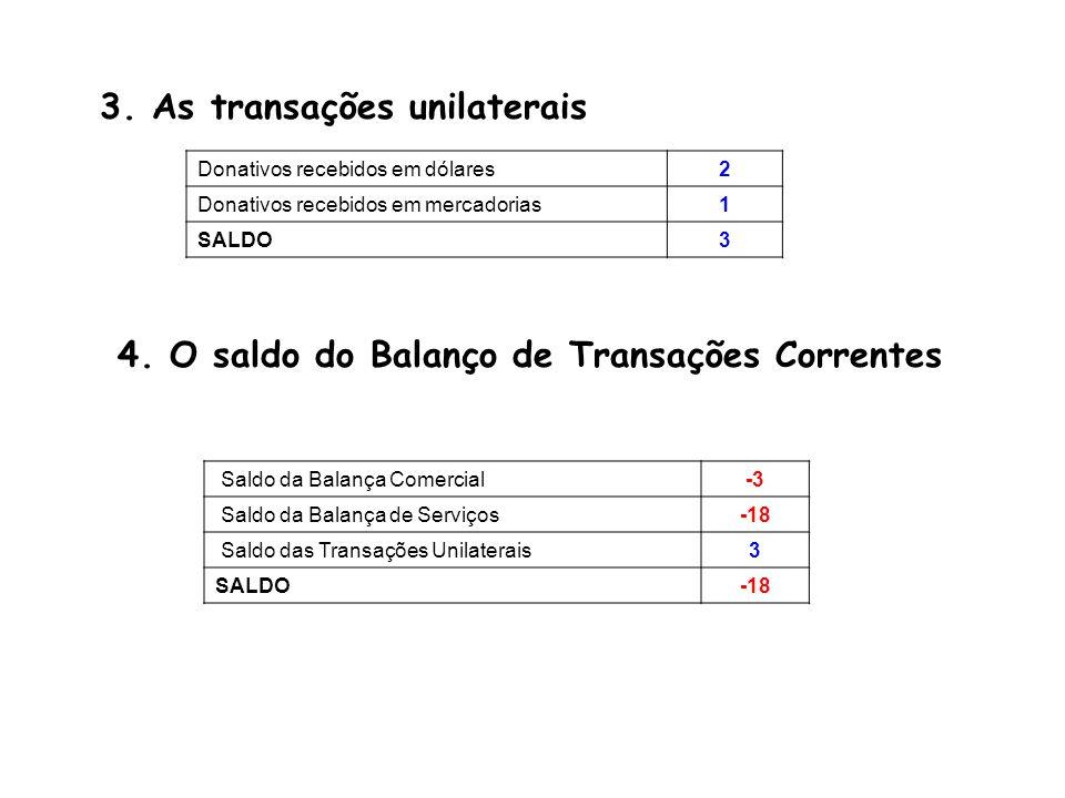 3. As transações unilaterais