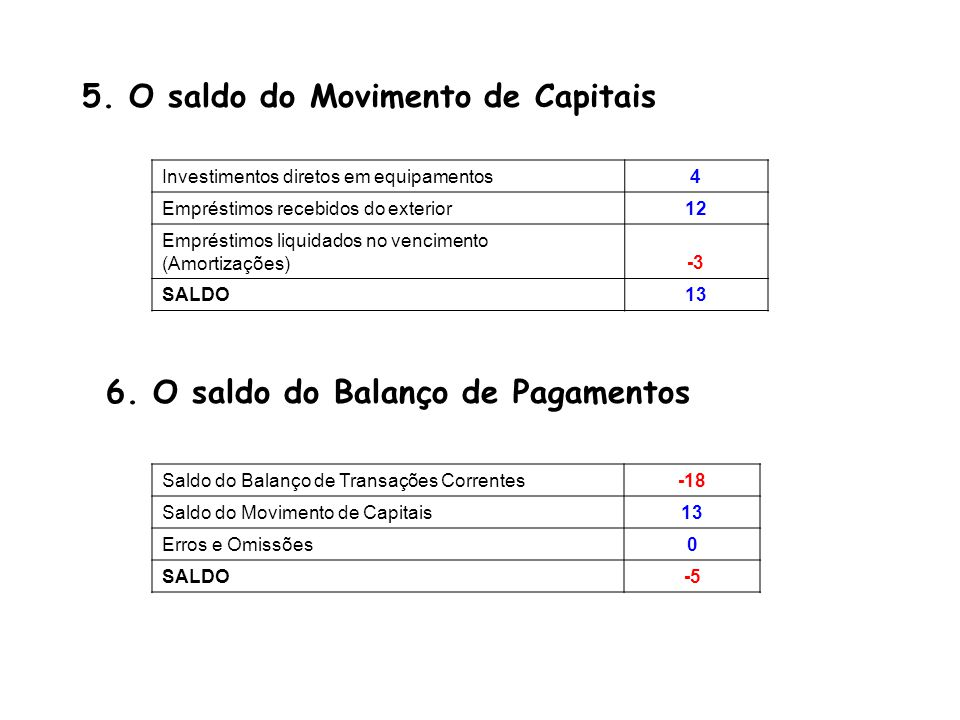 5. O saldo do Movimento de Capitais