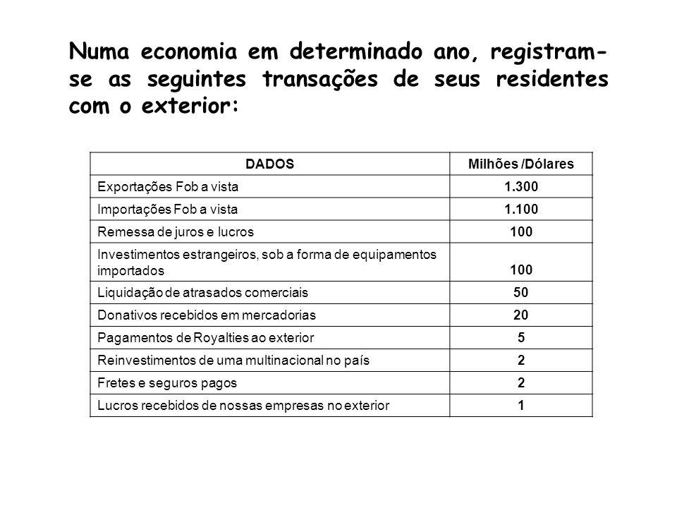 Numa economia em determinado ano, registram-se as seguintes transações de seus residentes com o exterior: