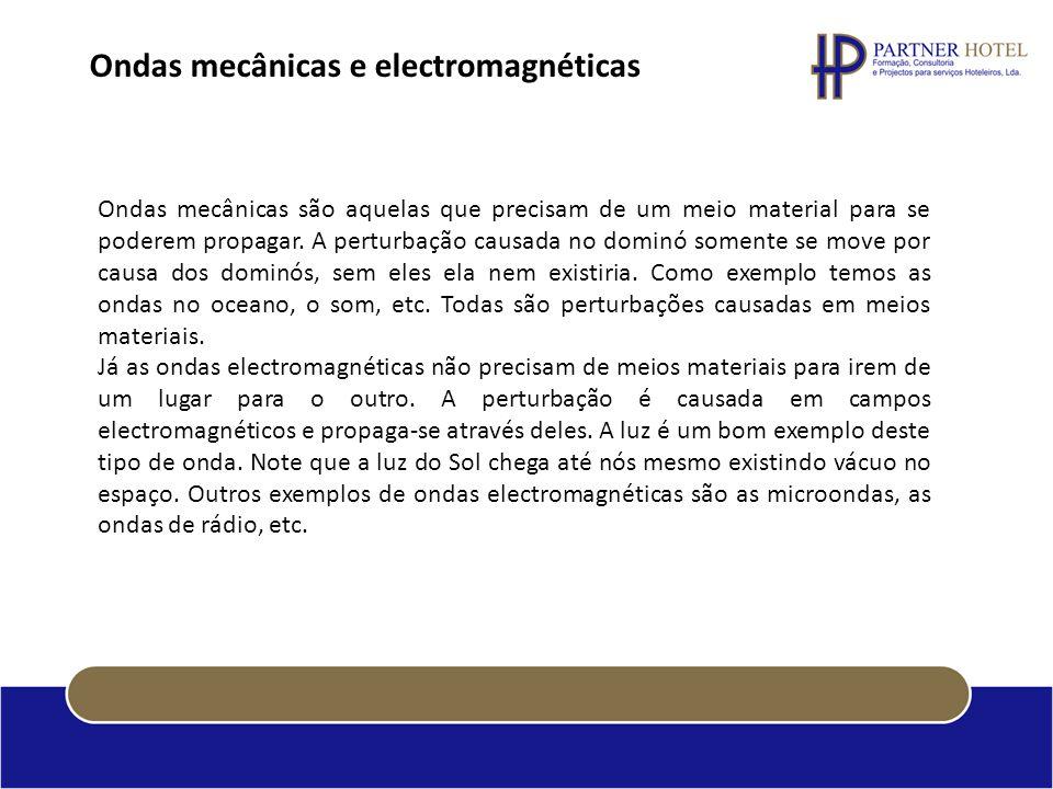 Ondas mecânicas e electromagnéticas