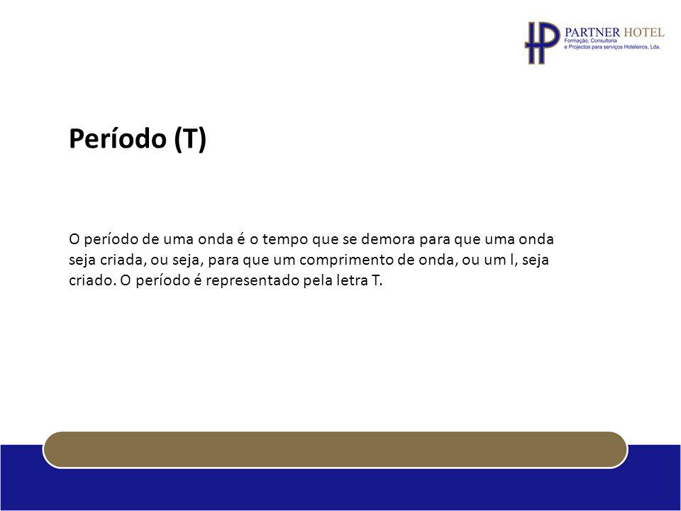 Período (T)
