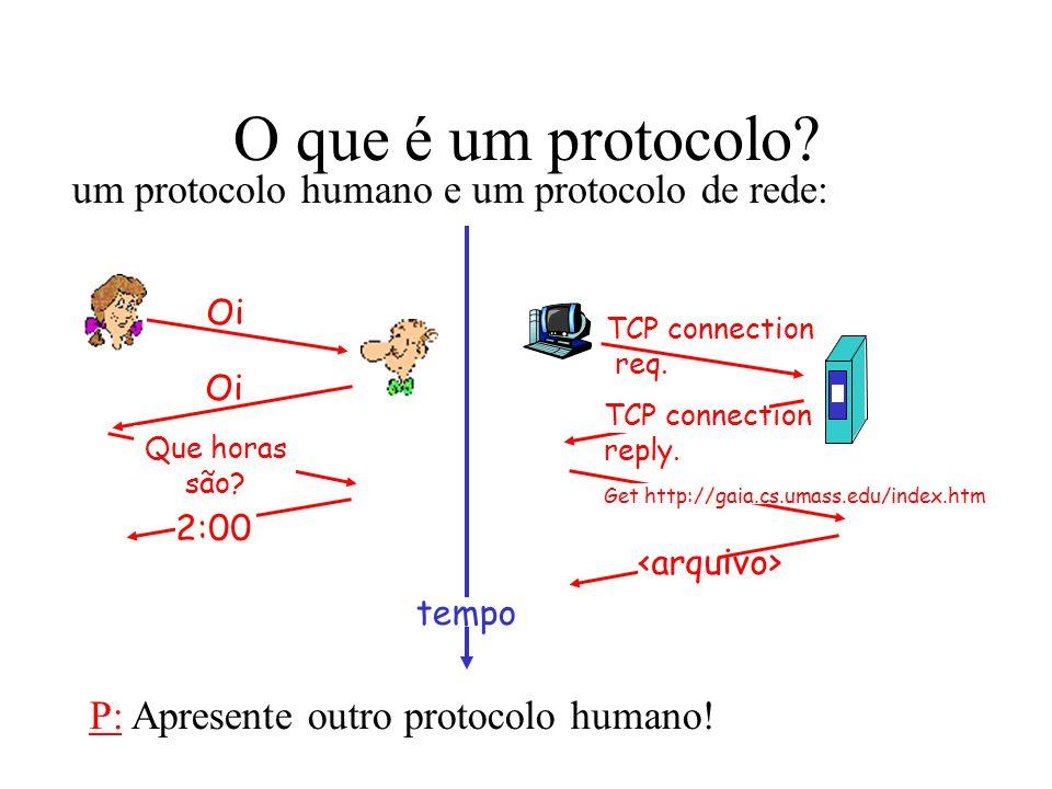 O que é um protocolo um protocolo humano e um protocolo de rede: