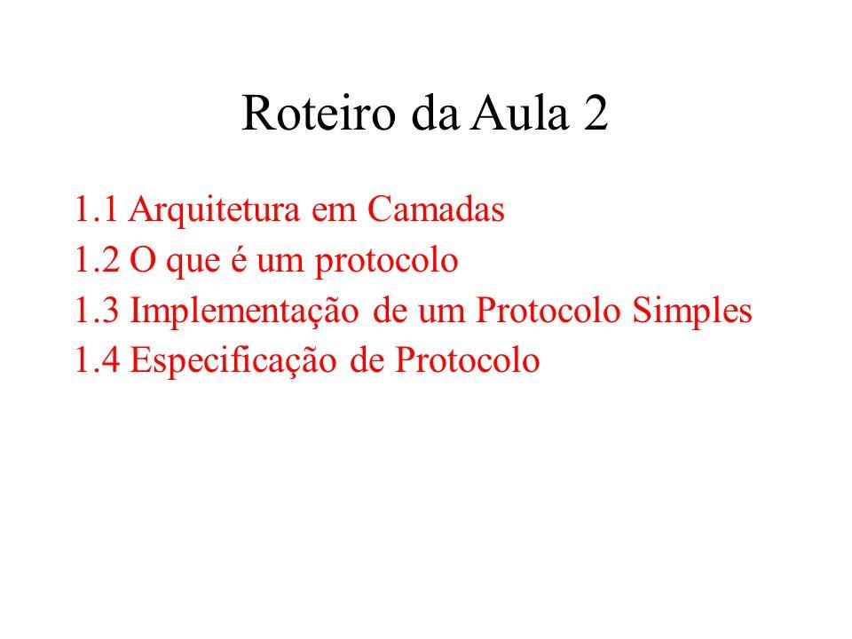Roteiro da Aula 2 1.1 Arquitetura em Camadas 1.2 O que é um protocolo
