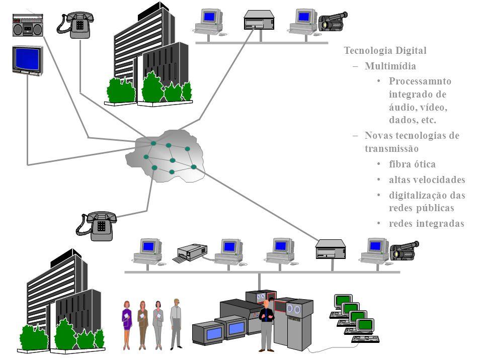 Processamnto integrado de áudio, vídeo, dados, etc.