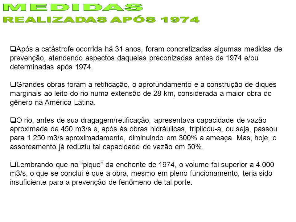 MEDIDAS REALIZADAS APÓS 1974