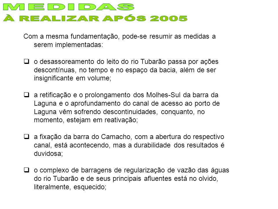 MEDIDAS À REALIZAR APÓS 2005