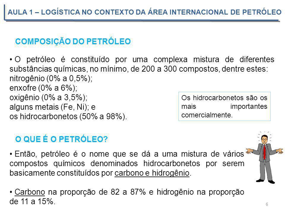 AULA 1 – LOGÍSTICA NO CONTEXTO DA ÁREA INTERNACIONAL DE PETRÓLEO