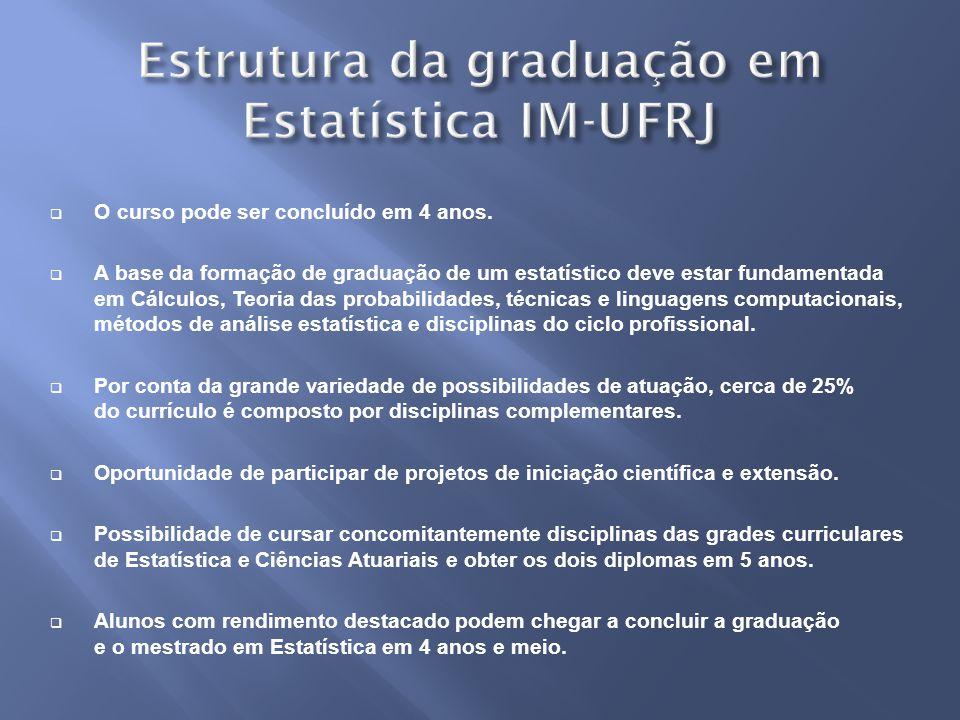 Estrutura da graduação em Estatística IM-UFRJ
