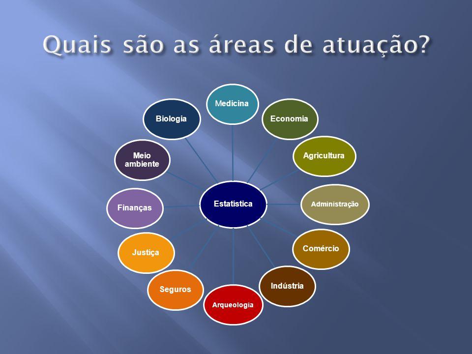 Quais são as áreas de atuação
