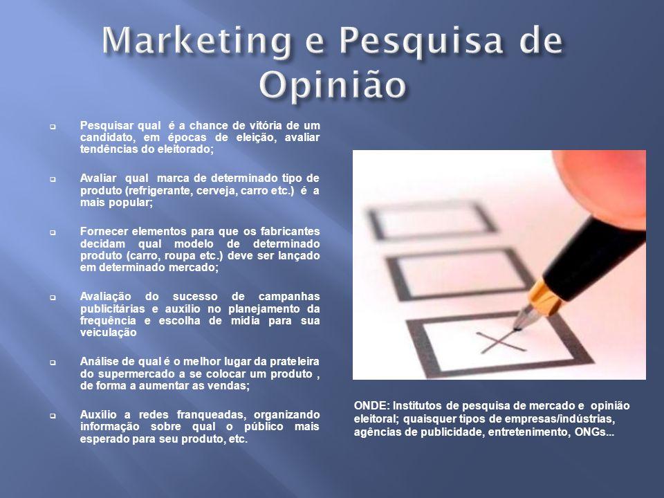 Marketing e Pesquisa de Opinião