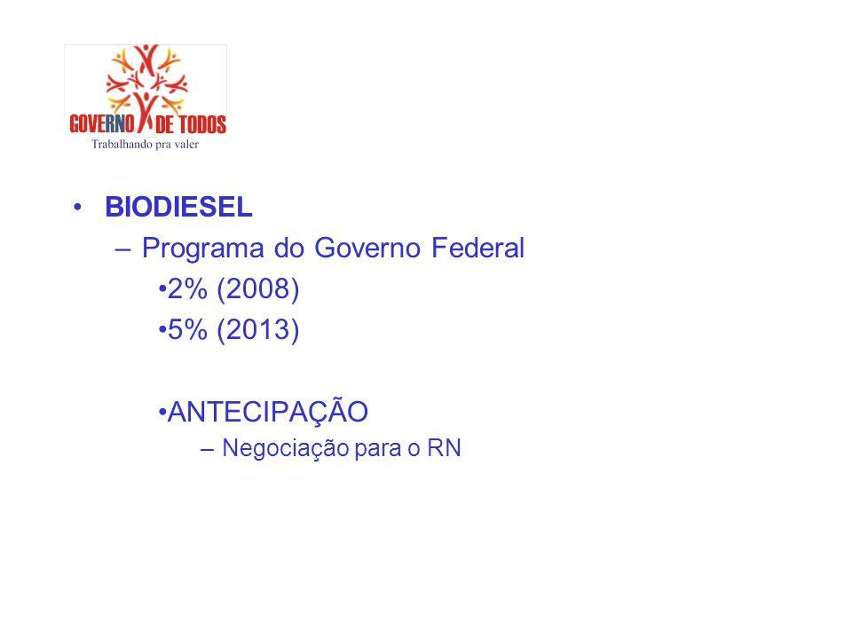 Programa do Governo Federal 2% (2008) 5% (2013) ANTECIPAÇÃO