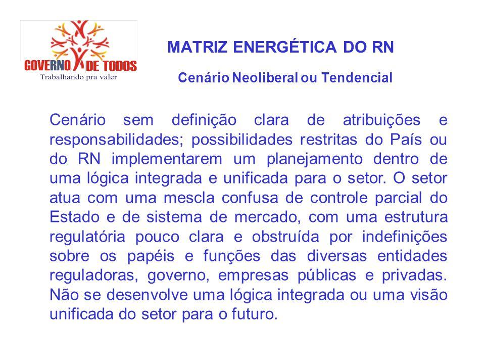 MATRIZ ENERGÉTICA DO RN Cenário Neoliberal ou Tendencial